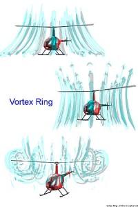 VortexRing